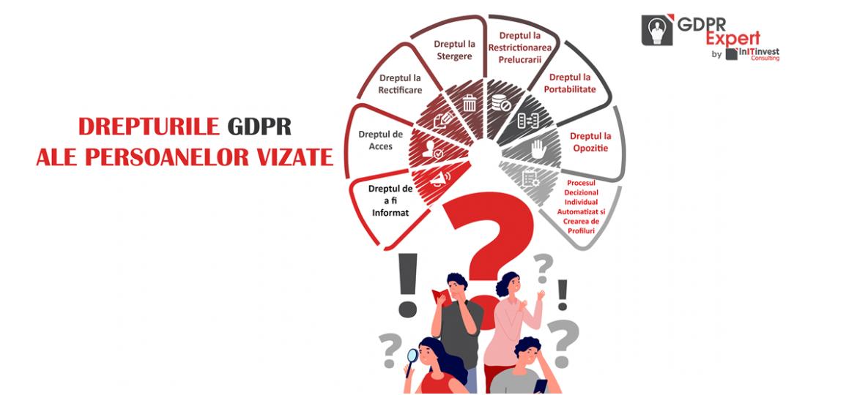 Drepturi GDPR-v.4-cu sigla